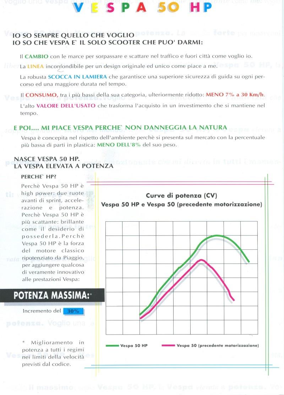 Prospekt Vespa 50 HP Italien