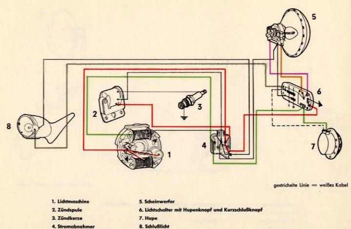 Problem mit Kabelbaum 5 Kabel 3 Kabel - Vespa Elektrik - Das Vespa ...