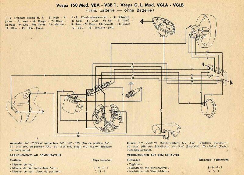 Frage: Schaltplan Kabelerklärung VBA vs. VLB - Vespa Elektrik - Das ...