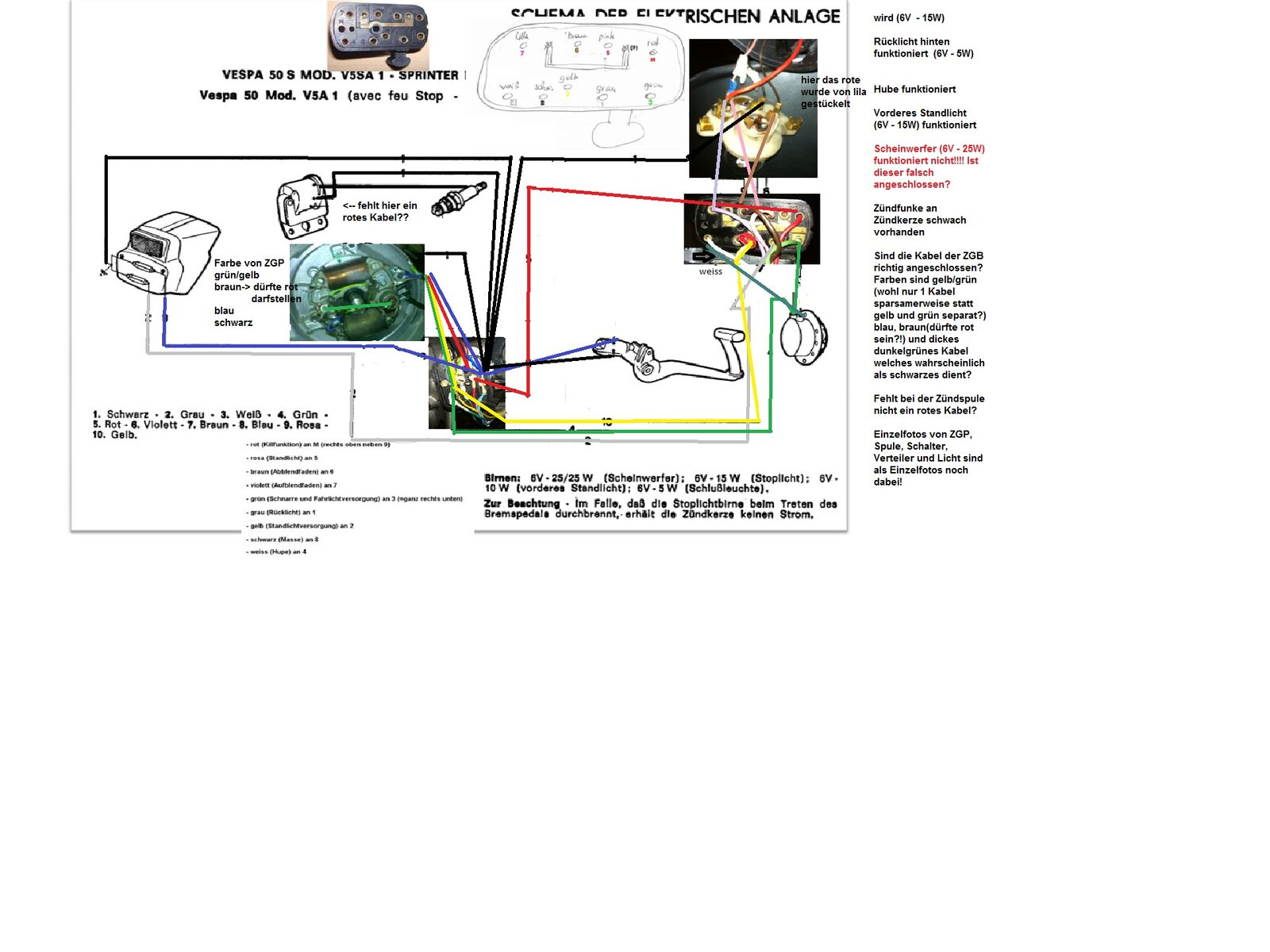 Berühmt Verkabelung Funktioniert Ideen - Elektrische Schaltplan ...